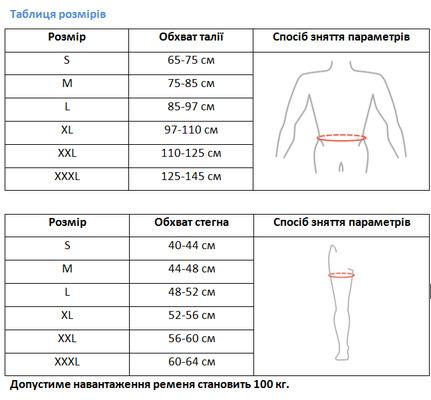 Таблиця розмірів